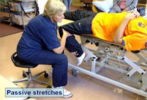 Passive stretches.